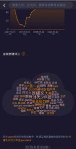Dậy thì quá thành công, Lưu Diệu Văn (TNT) gây bão mạng xã hội chỉ qua một sự kiện