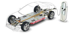 Vì sao ô tô điện là chìa khoá cho phong cách sống xanh?